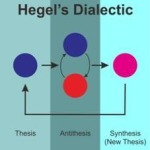Hegel's dialectic in the Age of Obama