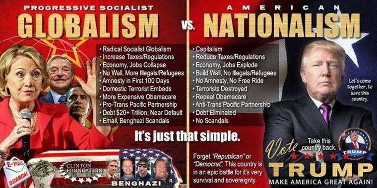 Image result for globalism vs patriotism